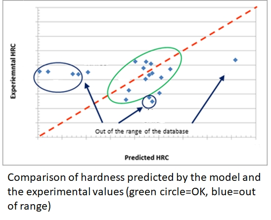 Artificial neural network model predicts hardness ocas artificial network model hardness laura moli sanchez combinatorial metallurgy 3g ccuart Images